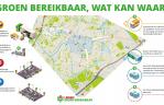 Ondernemers starten petitie tegen parkeerplannen gemeente