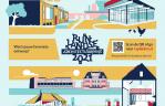 Shortlist Rijnlandse Architectuur Prijs 2021 bekend
